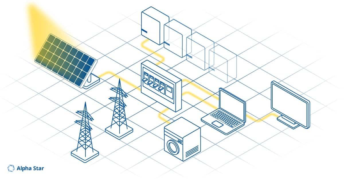 VARTA Energienetz