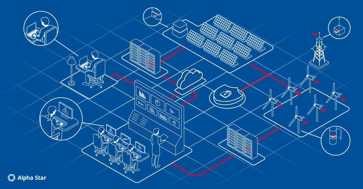 Das Schutzschild der Digitalisierung