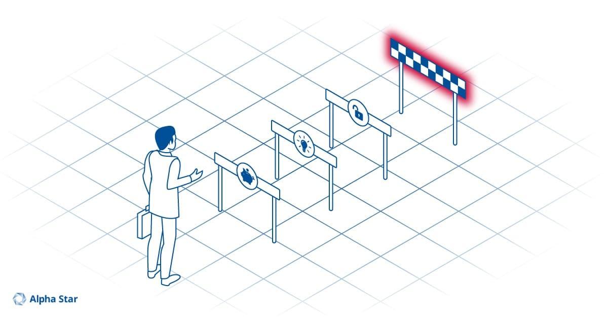 Hürden in der Innovation