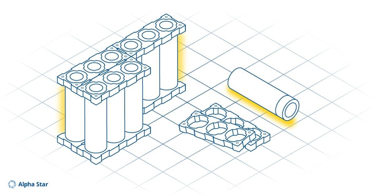 Mehrere Rundzellen können zu leistungsstarken Akkus gebündelt werden