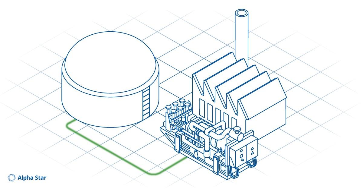 Biogas und BHKW
