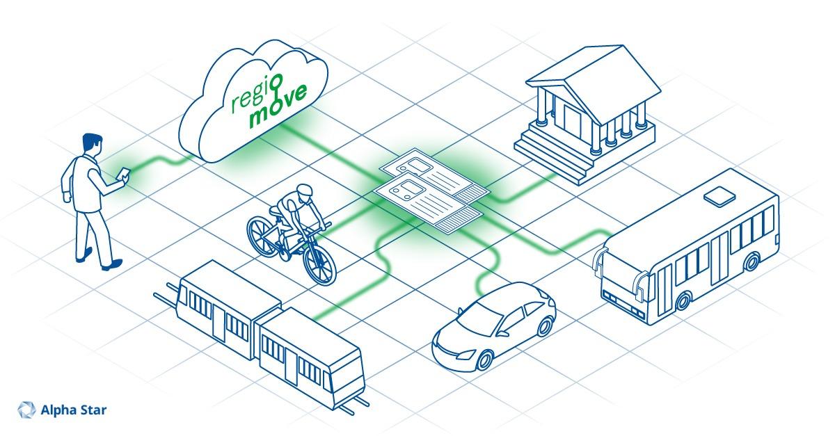 Verkehrsplanung aus einer App