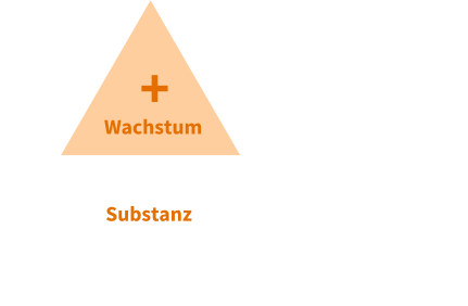 Alternative zum Alpha Star Aktienfonds
