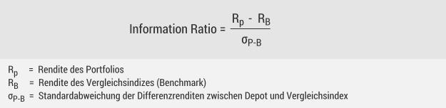 Information Ratio