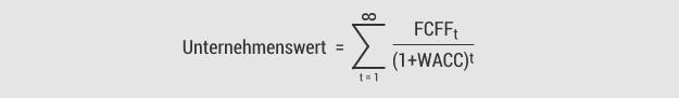 diskontsatz berechnen